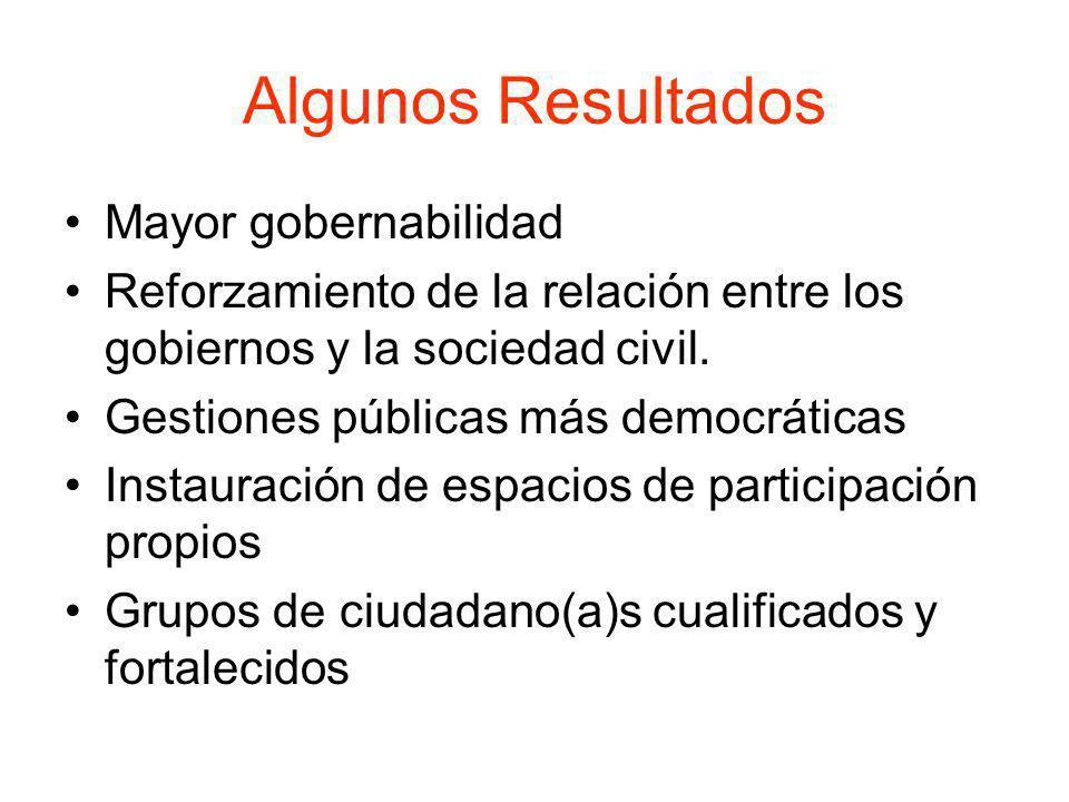 Algunos Resultados Mayor gobernabilidad Reforzamiento de la relación entre los gobiernos y la sociedad civil. Gestiones públicas más democráticas Inst