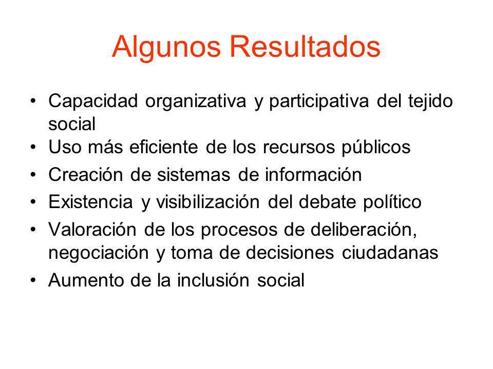 Algunos Resultados Capacidad organizativa y participativa del tejido social Uso más eficiente de los recursos públicos Creación de sistemas de informa