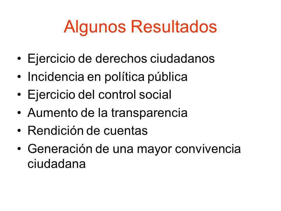 Algunos Resultados Ejercicio de derechos ciudadanos Incidencia en política pública Ejercicio del control social Aumento de la transparencia Rendición
