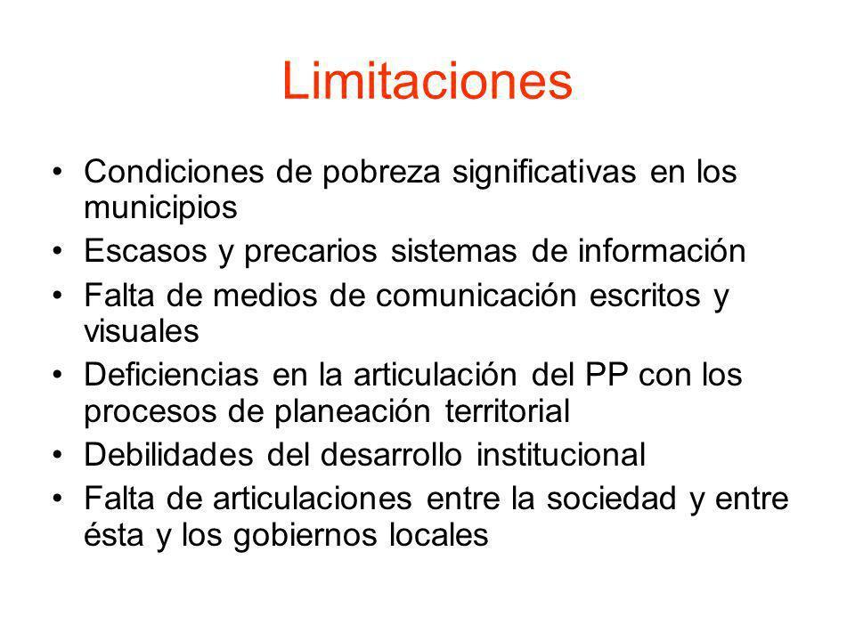 Limitaciones Condiciones de pobreza significativas en los municipios Escasos y precarios sistemas de información Falta de medios de comunicación escri