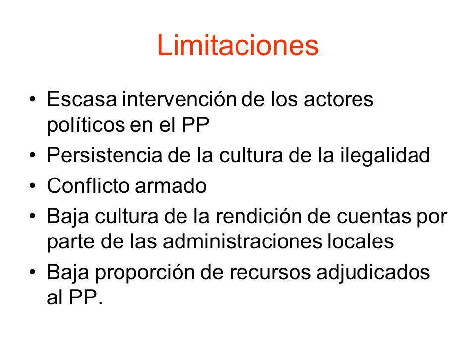 Limitaciones Escasa intervención de los actores políticos en el PP Persistencia de la cultura de la ilegalidad Conflicto armado Baja cultura de la ren