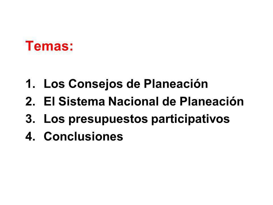 Características de los PP en 6 municipios Colombianos Origen de la propuesta Existencia de voluntad política Escala Territorial Marco NormativoDensidad Organizativa BARRANCABERMEJA Iniciativa ciudadana que no logró contar con el apoyo del Concejo Municipal (2000).