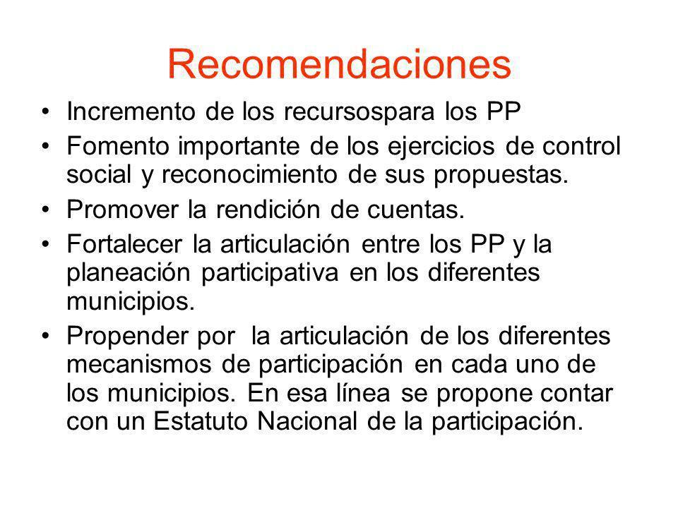 Recomendaciones Incremento de los recursospara los PP Fomento importante de los ejercicios de control social y reconocimiento de sus propuestas. Promo