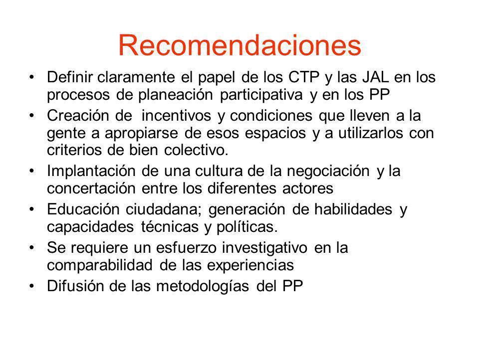 Recomendaciones Definir claramente el papel de los CTP y las JAL en los procesos de planeación participativa y en los PP Creación de incentivos y cond