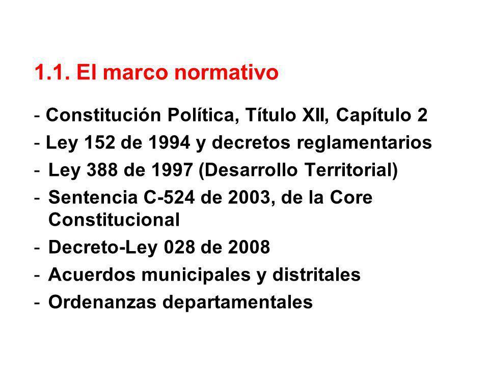 1.1. El marco normativo - Constitución Política, Título XII, Capítulo 2 - Ley 152 de 1994 y decretos reglamentarios -Ley 388 de 1997 (Desarrollo Terri
