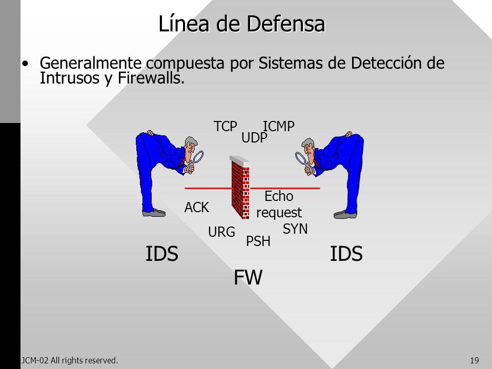 JCM-02 All rights reserved.19 Línea de Defensa Generalmente compuesta por Sistemas de Detección de Intrusos y Firewalls. IDS FW TCP UDP ICMP URG SYN P