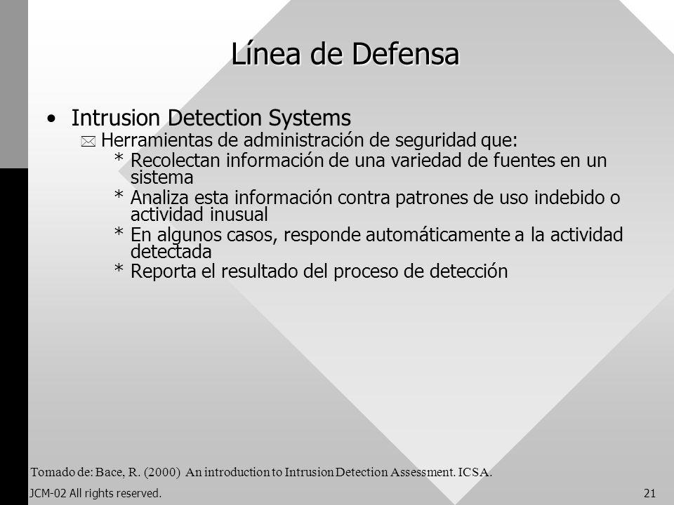 JCM-02 All rights reserved.21 Línea de Defensa Intrusion Detection Systems * Herramientas de administración de seguridad que: *Recolectan información