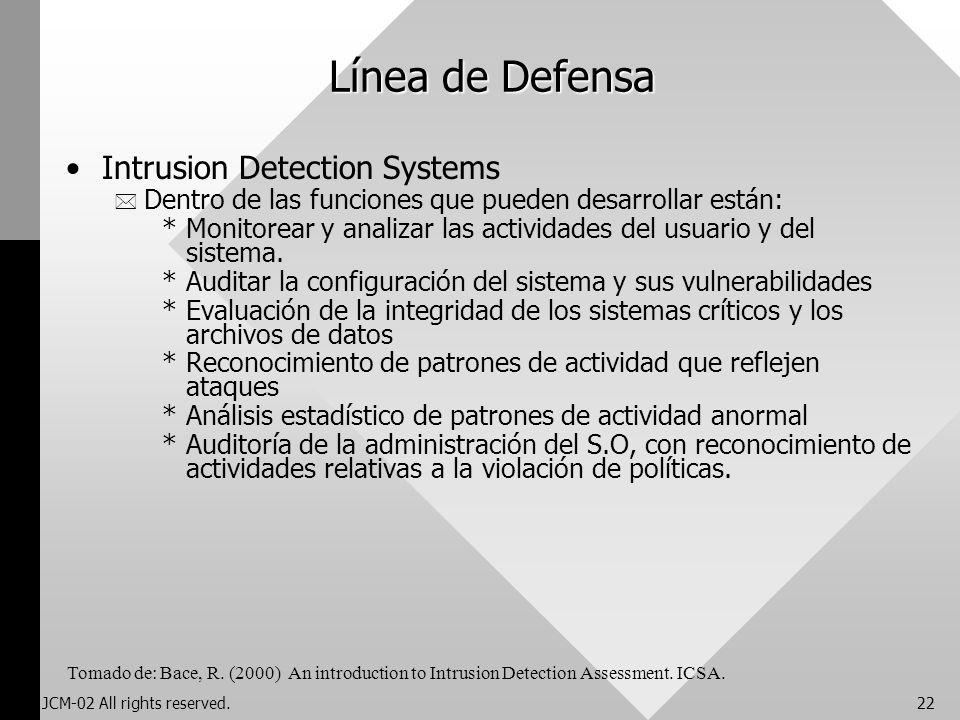 JCM-02 All rights reserved.22 Línea de Defensa Intrusion Detection Systems * Dentro de las funciones que pueden desarrollar están: *Monitorear y anali