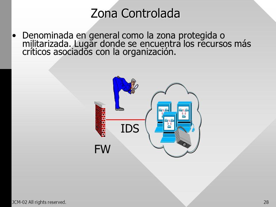 JCM-02 All rights reserved.28 Zona Controlada Denominada en general como la zona protegida o militarizada. Lugar donde se encuentra los recursos más c