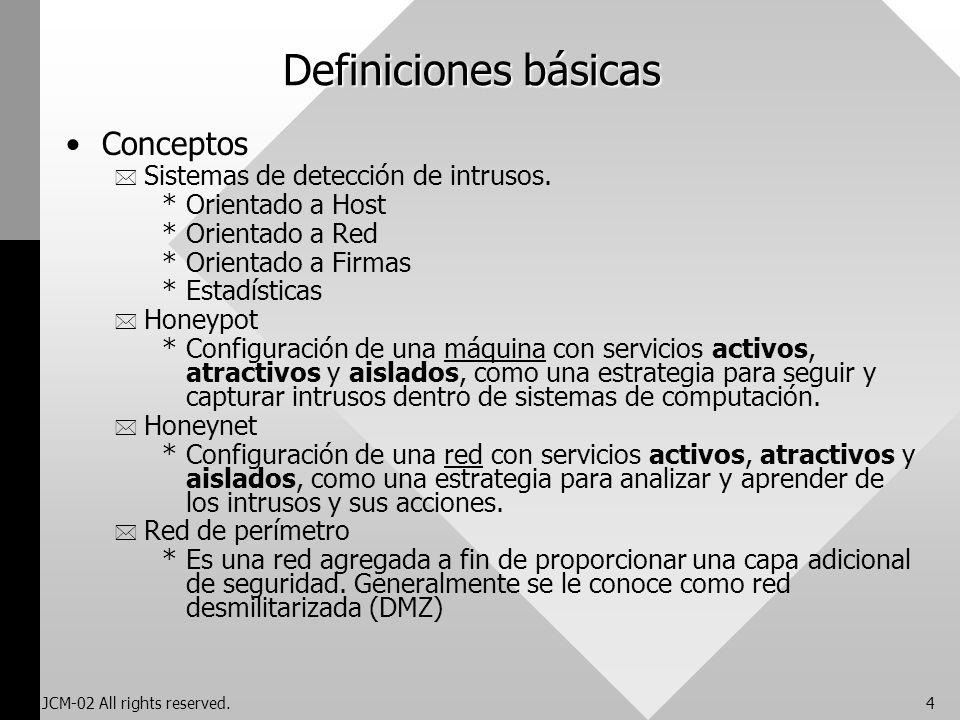 JCM-02 All rights reserved.4 Definiciones básicas Conceptos * Sistemas de detección de intrusos. *Orientado a Host *Orientado a Red *Orientado a Firma