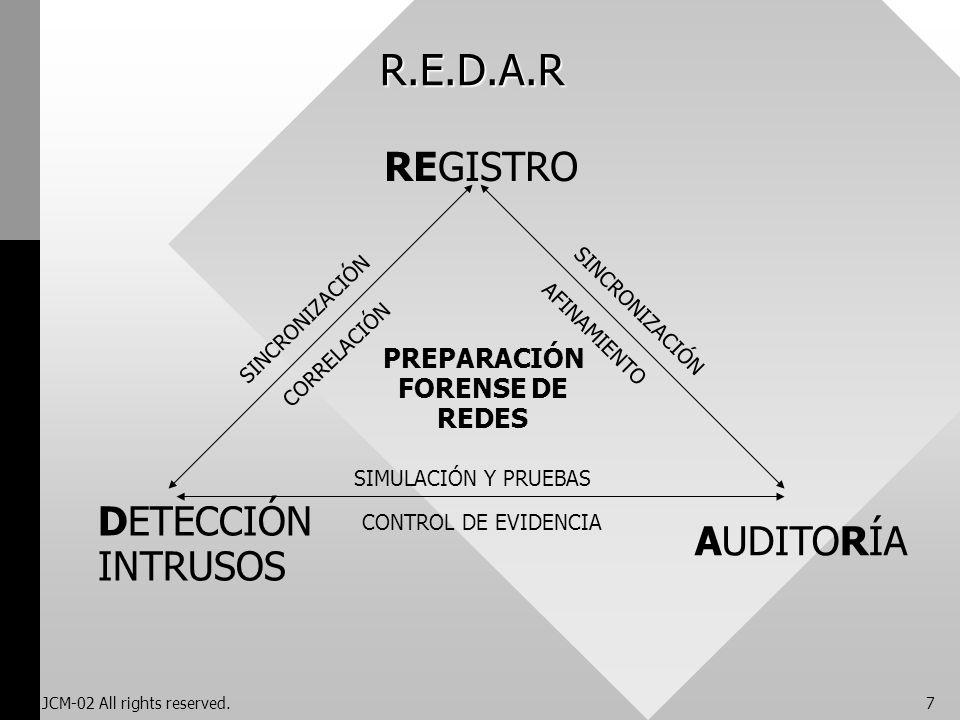 JCM-02 All rights reserved.7 R.E.D.A.R REGISTRO DETECCIÓN INTRUSOS AUDITORÍA PREPARACIÓN FORENSE DE REDES SINCRONIZACIÓN CORRELACIÓN SINCRONIZACIÓN AF