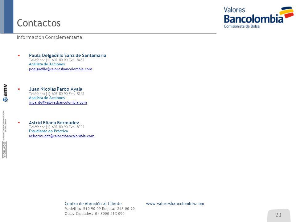 Paula Delgadillo Sanz de Santamaría Teléfono: [1] 607 80 90 Ext. 8453 Analista de Acciones pdelgadillo@valoresbancolombia.com Juan Nicolás Pardo Ayala