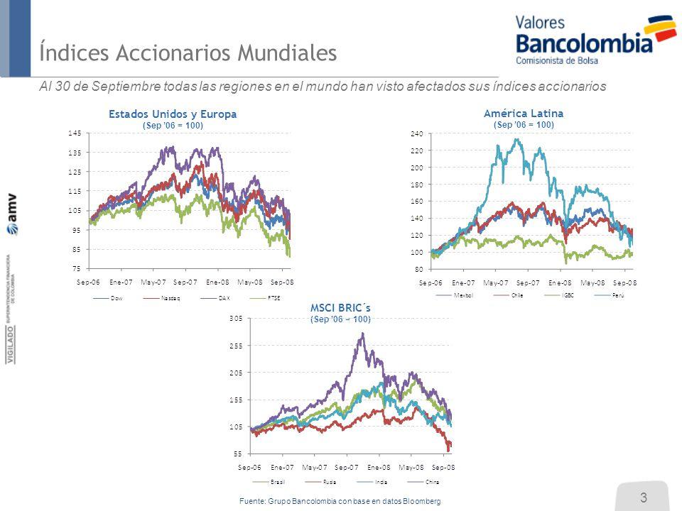 Índices Accionarios Mundiales Estados Unidos y Europa (Sep 06 = 100) América Latina (Sep 06 = 100) MSCI BRIC´s (Sep 06 = 100) 3 Fuente: Grupo Bancolom
