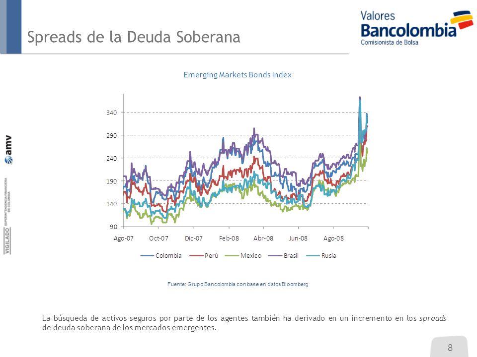 Spreads de la Deuda Soberana La búsqueda de activos seguros por parte de los agentes también ha derivado en un incremento en los spreads de deuda sobe