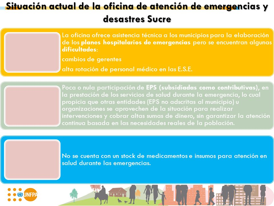 Situación actual de la oficina de atención de emergencias y desastres Sucre La oficina ofrece asistencia técnica a los municipios para la elaboración