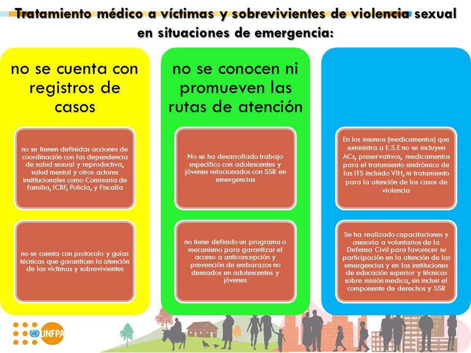 Tratamiento médico a víctimas y sobrevivientes de violencia sexual en situaciones de emergencia: no se cuenta con registros de casos no se tienen defi