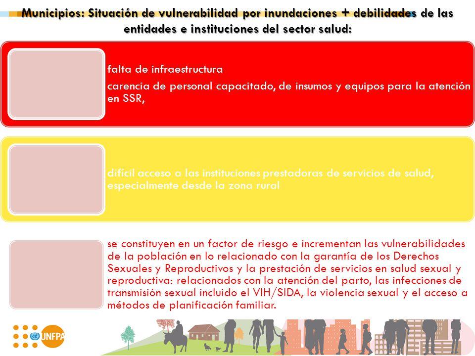 Municipios: Situación de vulnerabilidad por inundaciones + debilidades de las entidades e instituciones del sector salud: falta de infraestructura car