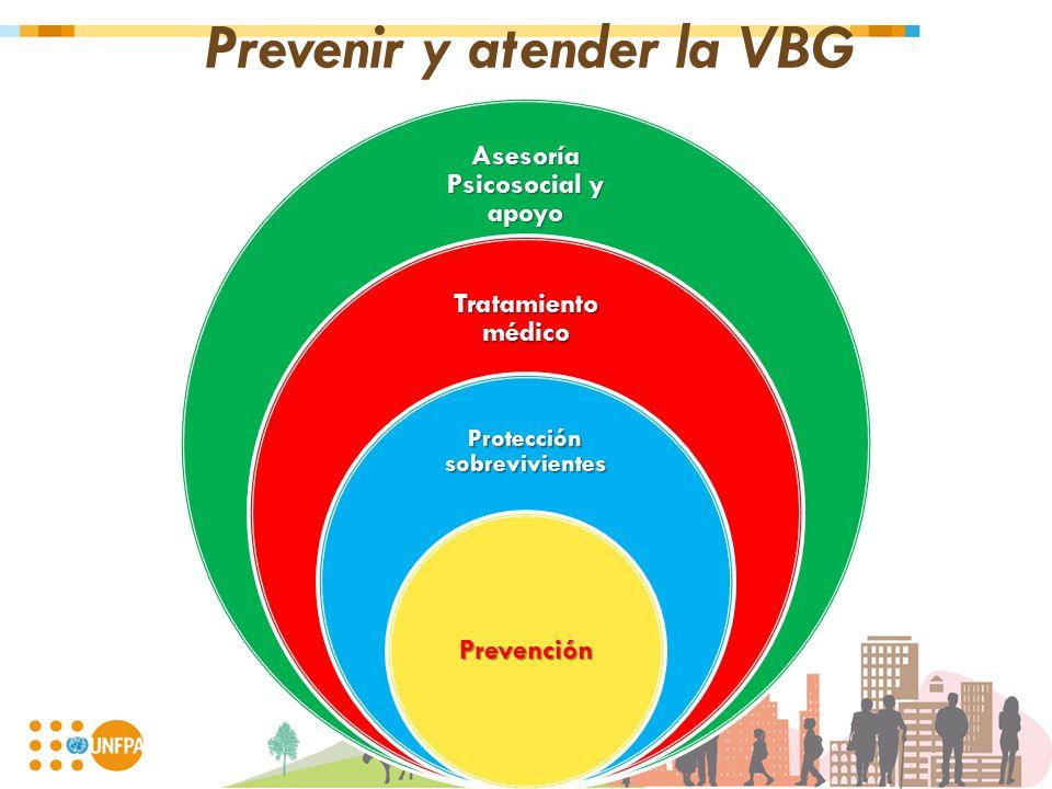 Prevenir y atender la VBG Asesoría Psicosocial y apoyo Tratamiento médico Protección sobrevivientes Prevención