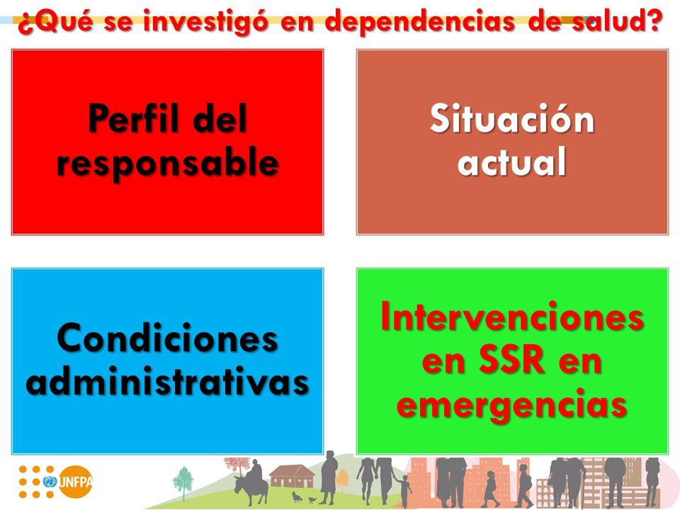 ¿Qué se investigó en dependencias de salud? Perfil del responsable Situación actual Condiciones administrativas Intervenciones en SSR en emergencias