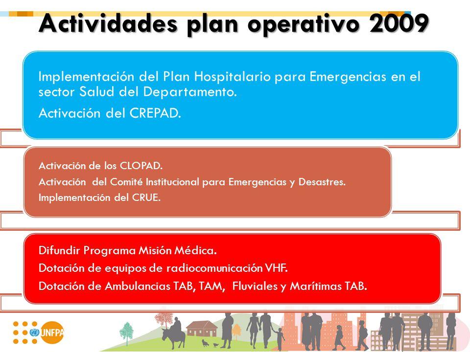 Actividades plan operativo 2009 Implementación del Plan Hospitalario para Emergencias en el sector Salud del Departamento. Activación del CREPAD. Acti