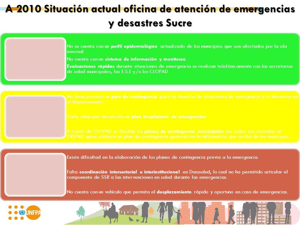 A 2010 Situación actual oficina de atención de emergencias y desastres Sucre No se cuenta con un perfil epidemiológico actualizado de los municipios q