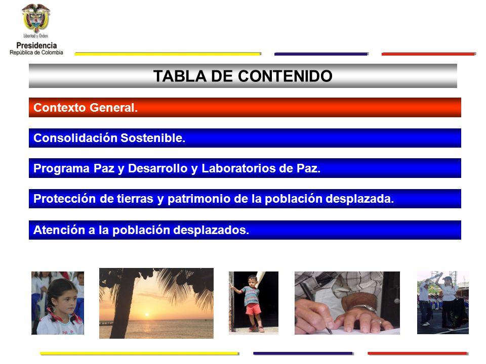 TABLA DE CONTENIDO Programa Paz y Desarrollo y Laboratorios de Paz.