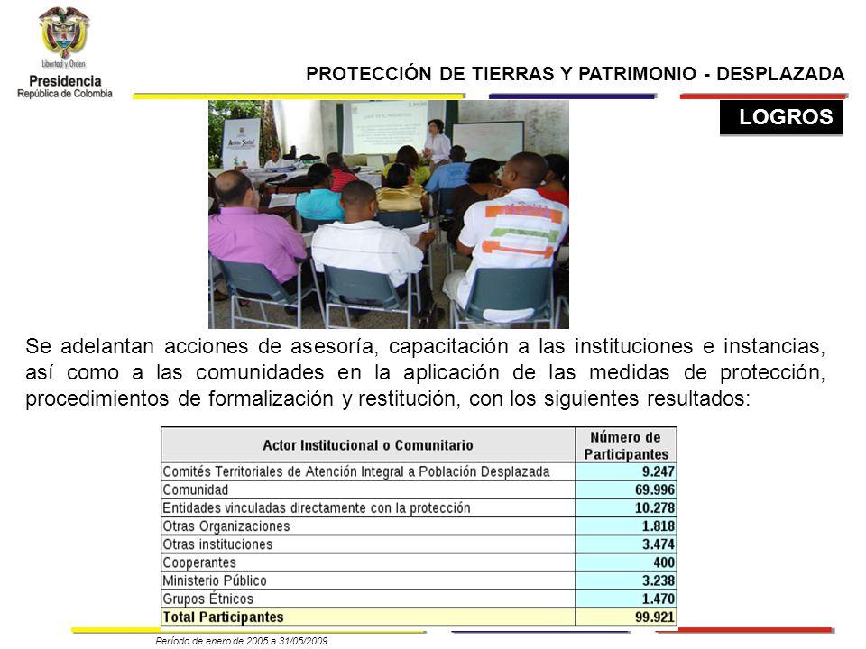 Período de enero de 2005 a 31/05/2009 Se adelantan acciones de asesoría, capacitación a las instituciones e instancias, así como a las comunidades en la aplicación de las medidas de protección, procedimientos de formalización y restitución, con los siguientes resultados: PROTECCIÓN DE TIERRAS Y PATRIMONIO - DESPLAZADA LOGROS