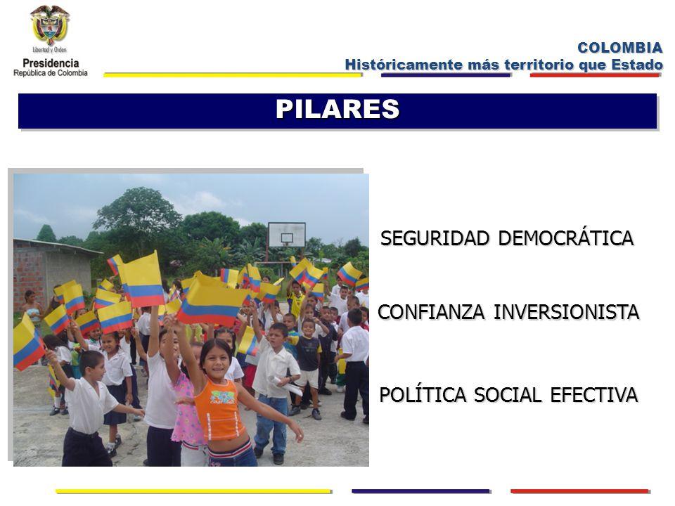 PILARESPILARES SEGURIDAD DEMOCRÁTICA COLOMBIA Históricamente más territorio que Estado CONFIANZA INVERSIONISTA POLÍTICA SOCIAL EFECTIVA