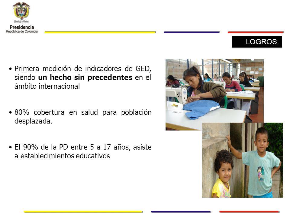 Primera medición de indicadores de GED, siendo un hecho sin precedentes en el ámbito internacional 80% cobertura en salud para población desplazada.