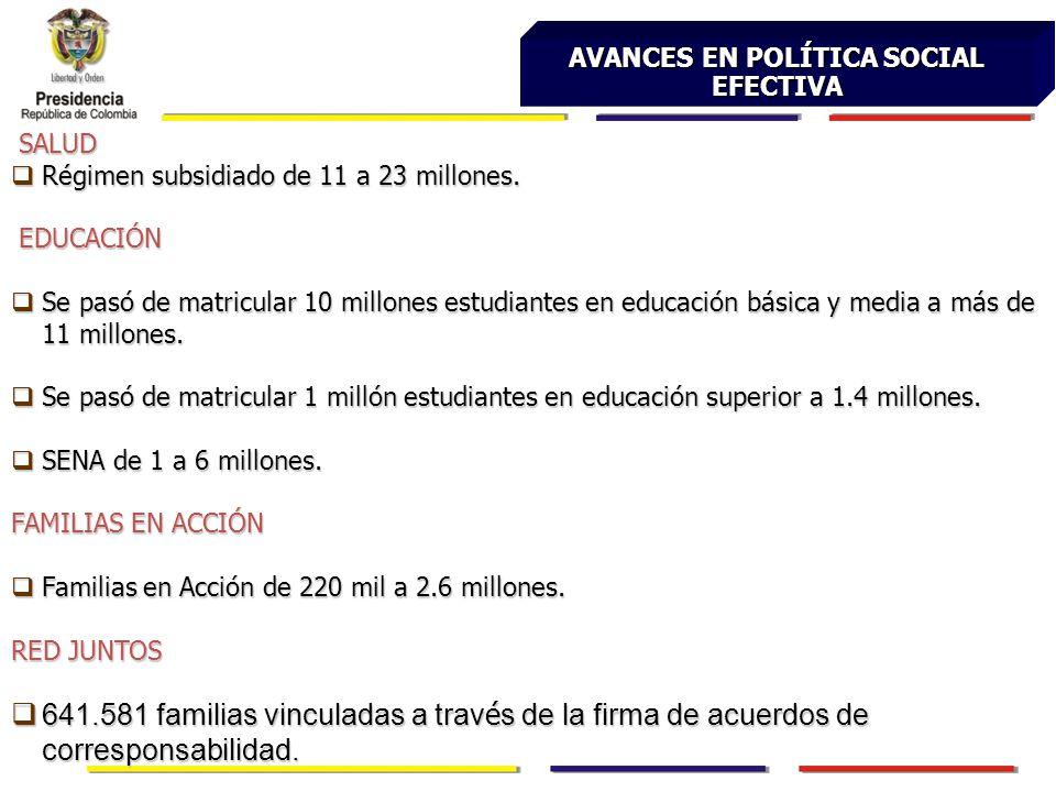 AVANCES EN POLÍTICA SOCIAL EFECTIVA SALUD SALUD Régimen subsidiado de 11 a 23 millones.