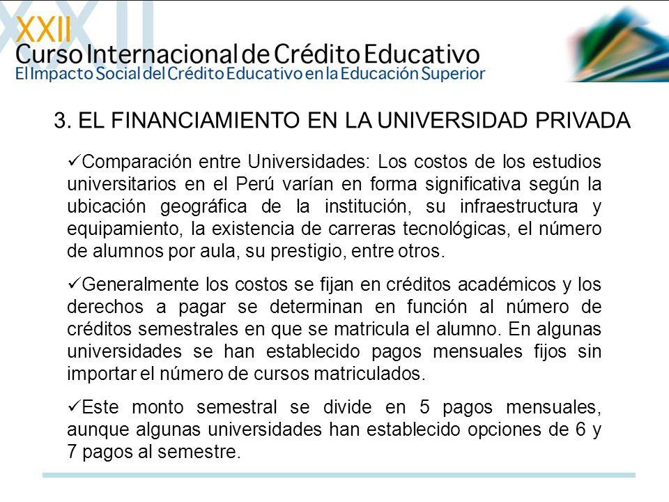 3. EL FINANCIAMIENTO EN LA UNIVERSIDAD PRIVADA Comparación entre Universidades: Los costos de los estudios universitarios en el Perú varían en forma s