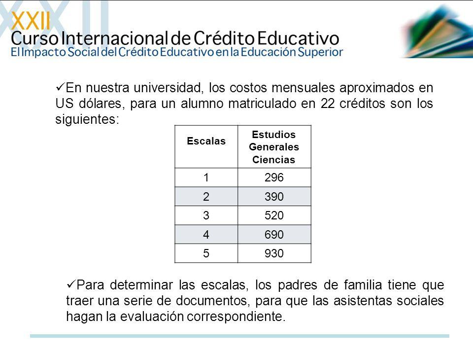 Escalas Estudios Generales Ciencias 1296 2390 3520 4690 5930 En nuestra universidad, los costos mensuales aproximados en US dólares, para un alumno ma