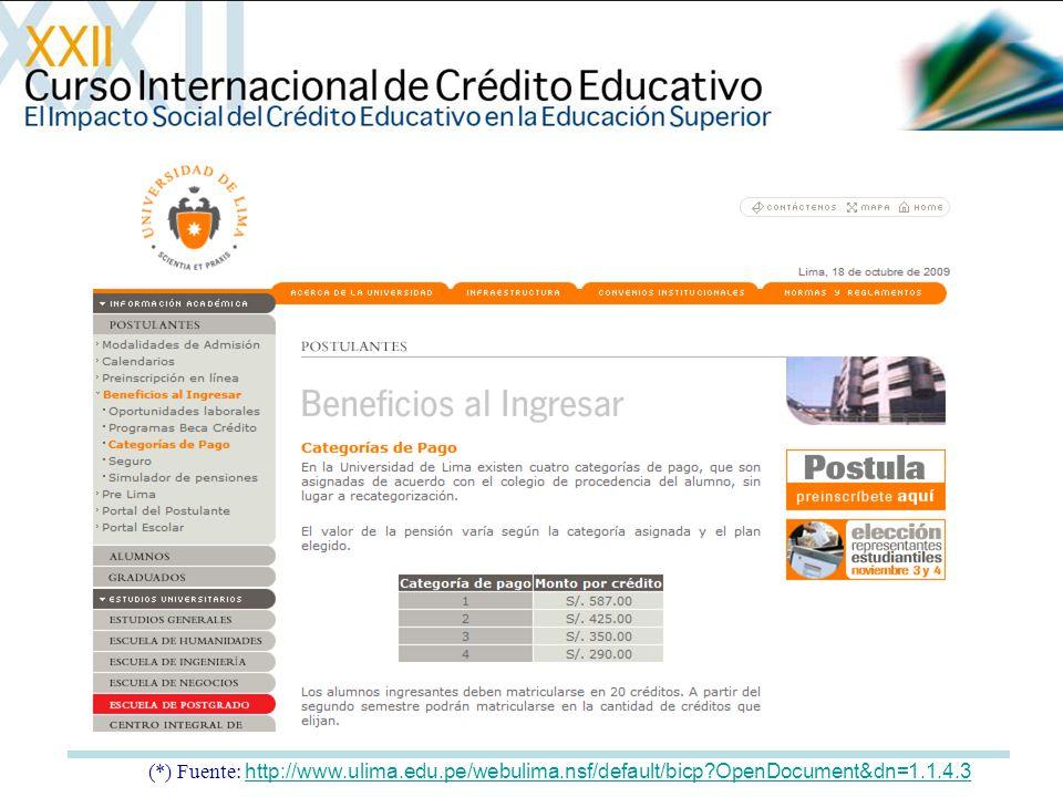 (*) Fuente: http://www.ulima.edu.pe/webulima.nsf/default/bicp?OpenDocument&dn=1.1.4.3 http://www.ulima.edu.pe/webulima.nsf/default/bicp?OpenDocument&d