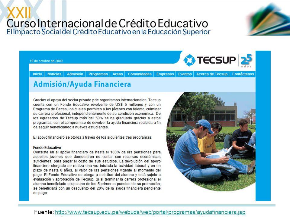 Fuente: http://www.tecsup.edu.pe/webuds/web/portal/programas/ayudafinanciera.jsphttp://www.tecsup.edu.pe/webuds/web/portal/programas/ayudafinanciera.j