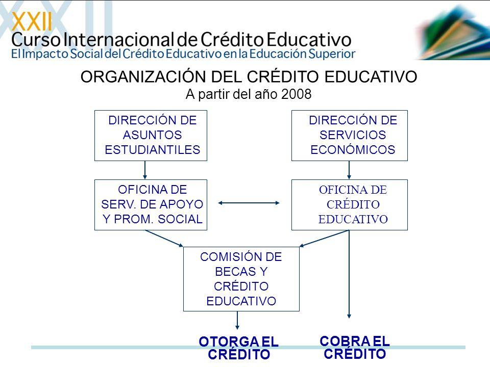 ORGANIZACIÓN DEL CRÉDITO EDUCATIVO A partir del año 2008 DIRECCIÓN DE ASUNTOS ESTUDIANTILES DIRECCIÓN DE SERVICIOS ECONÓMICOS OFICINA DE SERV. DE APOY