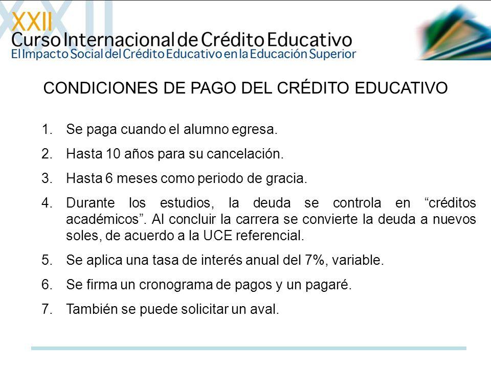 CONDICIONES DE PAGO DEL CRÉDITO EDUCATIVO 1.Se paga cuando el alumno egresa. 2.Hasta 10 años para su cancelación. 3.Hasta 6 meses como periodo de grac