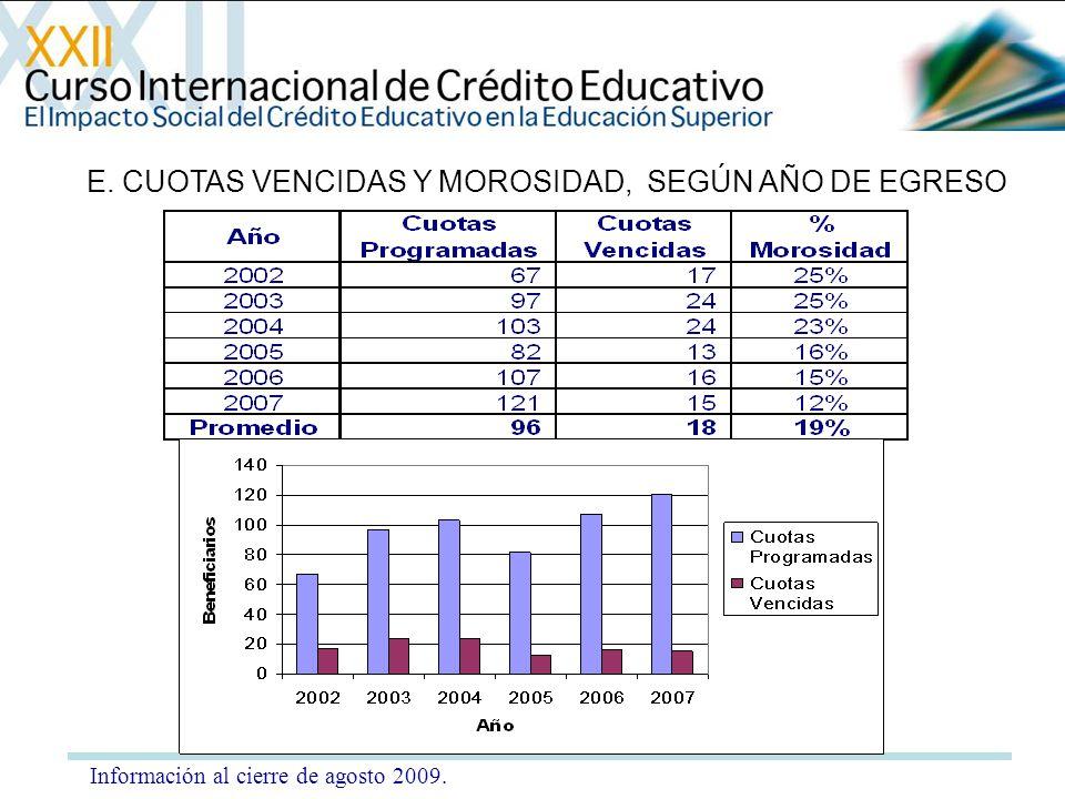 E. CUOTAS VENCIDAS Y MOROSIDAD, SEGÚN AÑO DE EGRESO Información al cierre de agosto 2009.