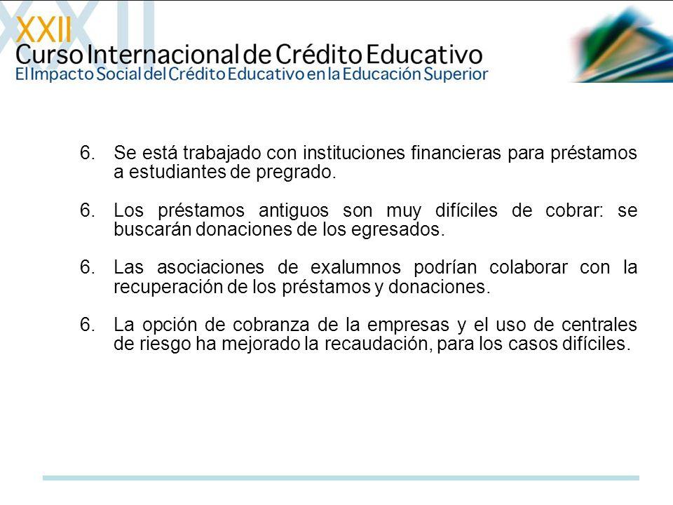 6.Se está trabajado con instituciones financieras para préstamos a estudiantes de pregrado. 6.Los préstamos antiguos son muy difíciles de cobrar: se b