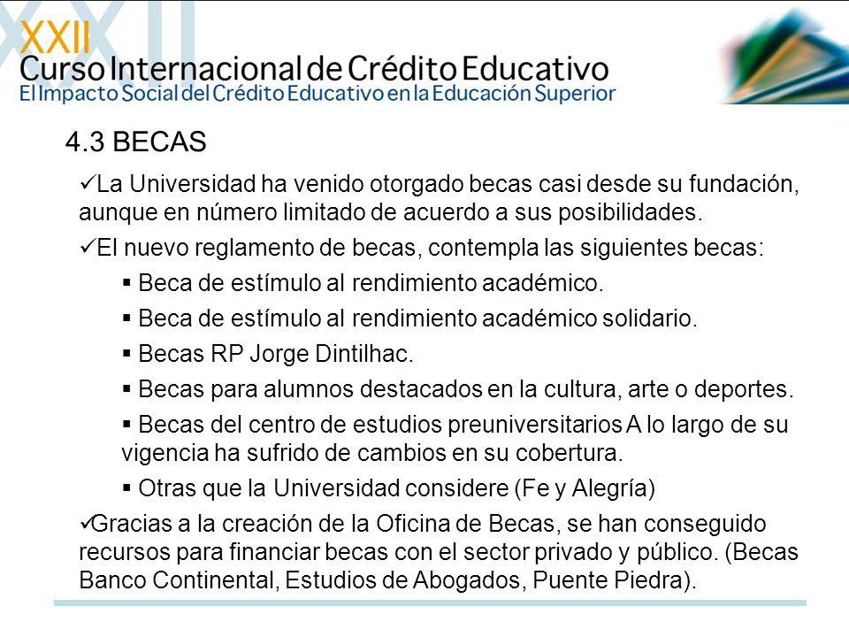 4.3 BECAS La Universidad ha venido otorgado becas casi desde su fundación, aunque en número limitado de acuerdo a sus posibilidades. El nuevo reglamen