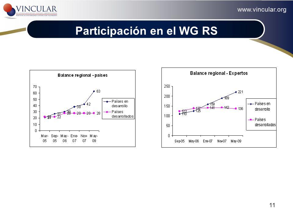 www.vincular.org 11 Participación en el WG RS