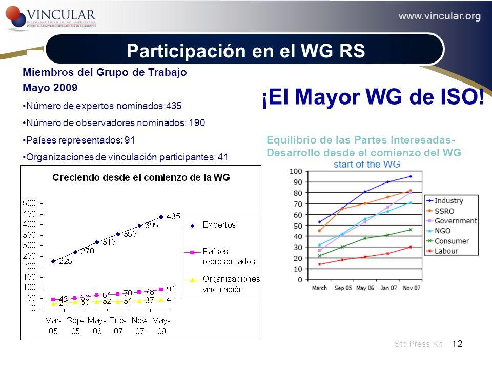 www.vincular.org 12 Std Press Kit ¡El Mayor WG de ISO! Miembros del Grupo de Trabajo Mayo 2009 Número de expertos nominados:435 Número de observadores