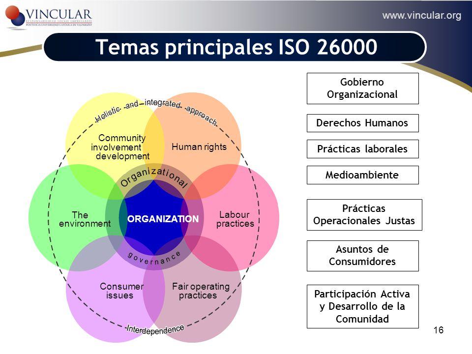www.vincular.org 16 Temas principales ISO 26000 Medioambiente Prácticas laborales Derechos Humanos Gobierno Organizacional Prácticas Operacionales Jus