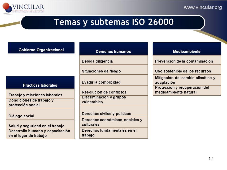www.vincular.org 17 Temas y subtemas ISO 26000 Derechos fundamentales en el trabajo Derechos económicos, sociales y culturales Derechos civiles y polí