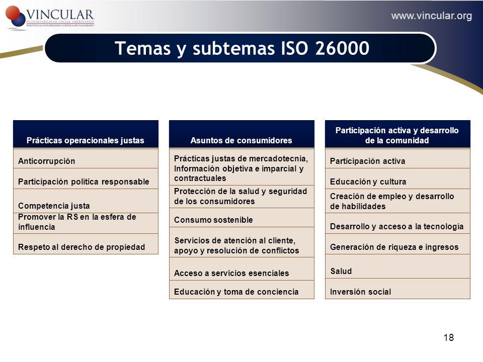 www.vincular.org 18 Temas y subtemas ISO 26000 Educación y toma de conciencia Acceso a servicios esenciales Servicios de atención al cliente, apoyo y