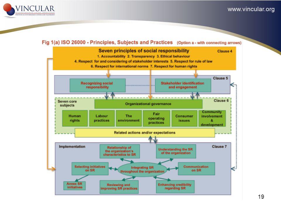 www.vincular.org 19