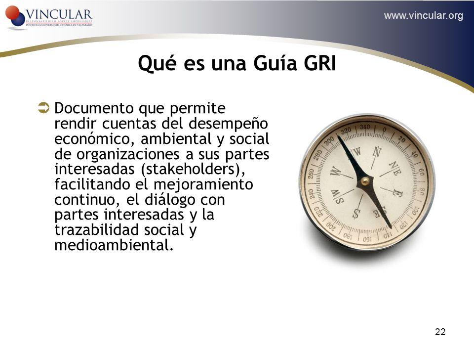 www.vincular.org 22 Qué es una Guía GRI Documento que permite rendir cuentas del desempeño económico, ambiental y social de organizaciones a sus parte