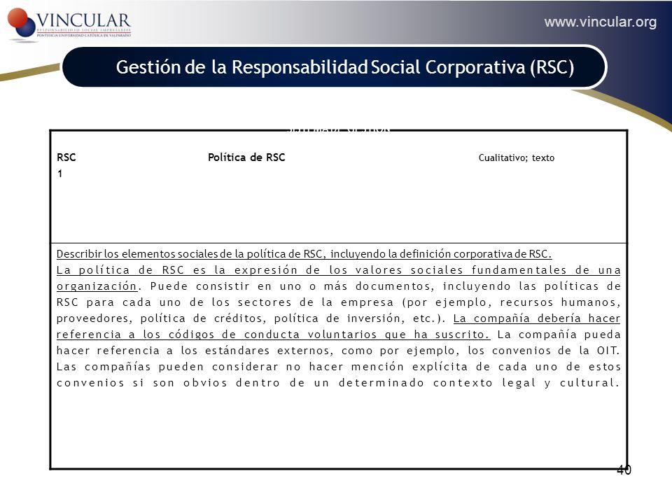 www.vincular.org 40 Gestión de la Responsabilidad Social Corporativa (RSC) RSC Política de RSC Cualitativo; texto 1 Describir los elementos sociales d