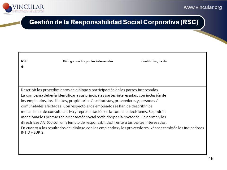 www.vincular.org 45 RSC Diálogo con las partes interesadas Cualitativo; texto 6 Describir los procedimientos de diálogo y participación de las partes