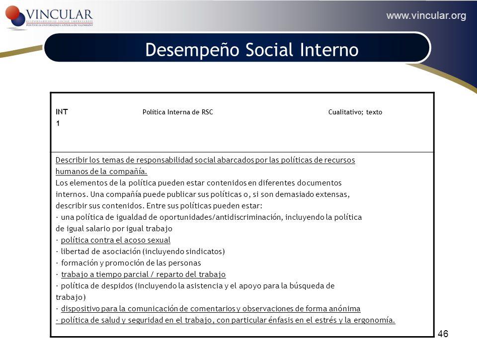 www.vincular.org 46 Desempeño Social Interno INT Política Interna de RSC Cualitativo; texto 1 Describir los temas de responsabilidad social abarcados