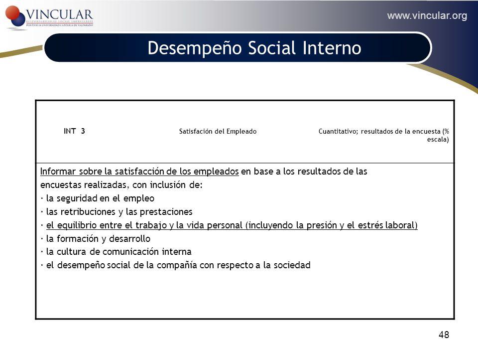 www.vincular.org 48 Desempeño Social Interno TRABAJO Y PROYECCIÓN SOCIAL INT 3 Satisfación del Empleado Cuantitativo; resultados de la encuesta (% esc